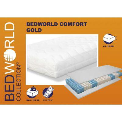 Bedworld Matras 80 X 200 Cm - Pocketveringmatras