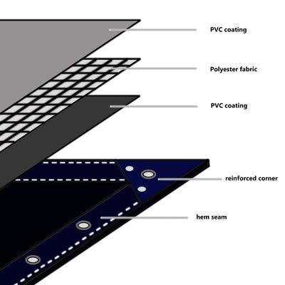 vidaXL Dekzeil 650 g/m² 3x5 m wit