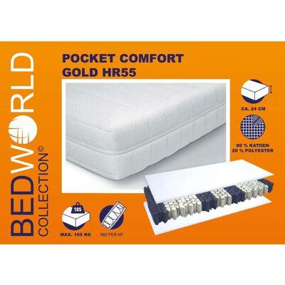 Bedworld Matras 120 X 200 Cm - Pocketveringmatras